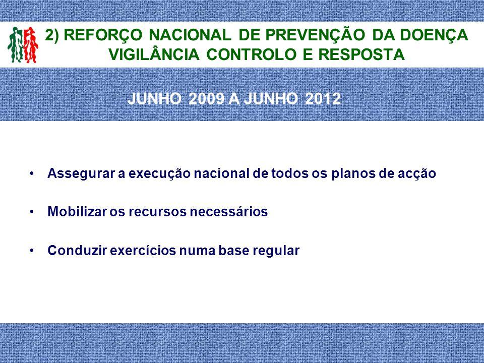 2) REFORÇO NACIONAL DE PREVENÇÃO DA DOENÇA VIGILÂNCIA CONTROLO E RESPOSTA