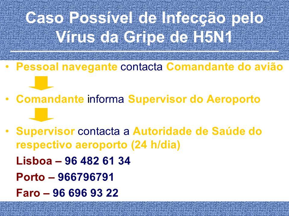 Caso Possível de Infecção pelo Vírus da Gripe de H5N1