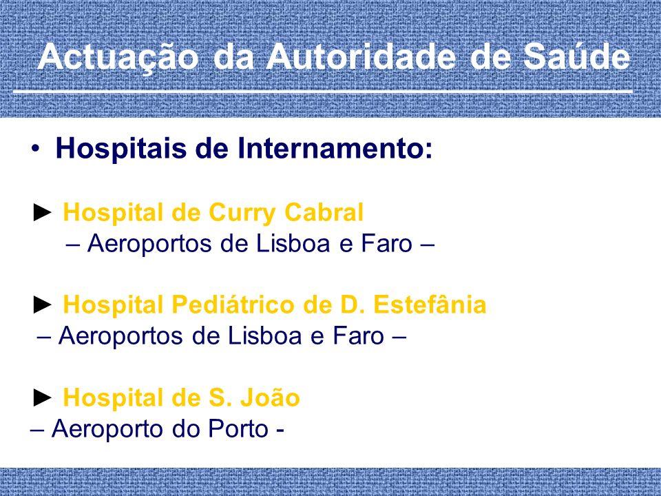 Actuação da Autoridade de Saúde