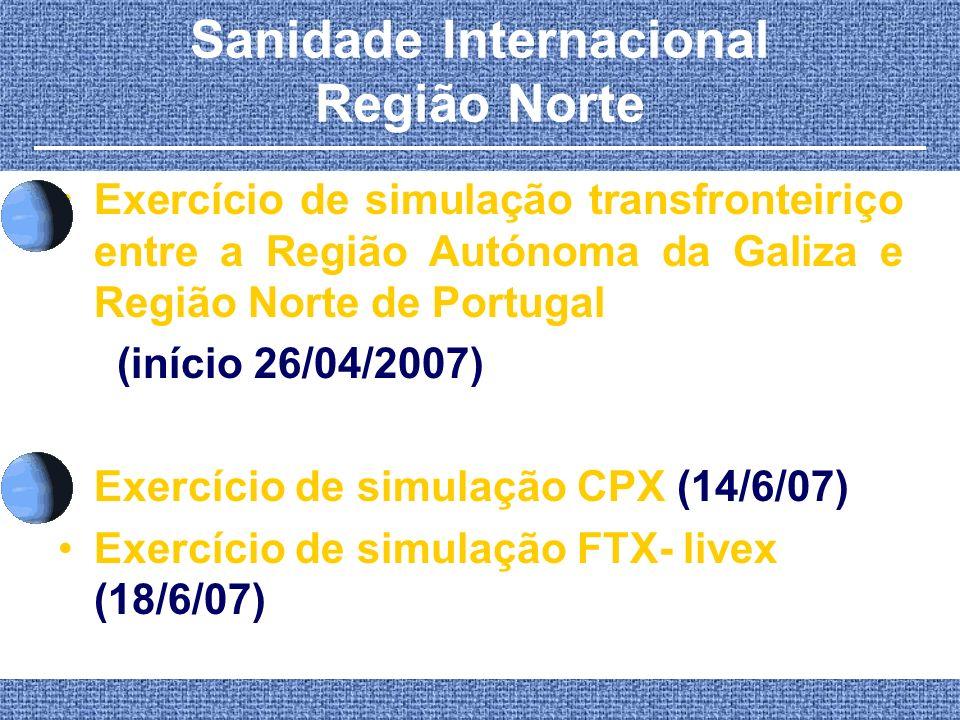 Sanidade Internacional Região Norte