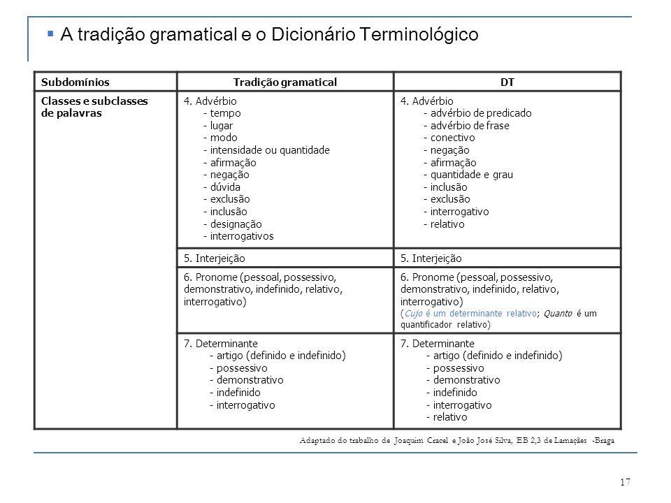 A tradição gramatical e o Dicionário Terminológico