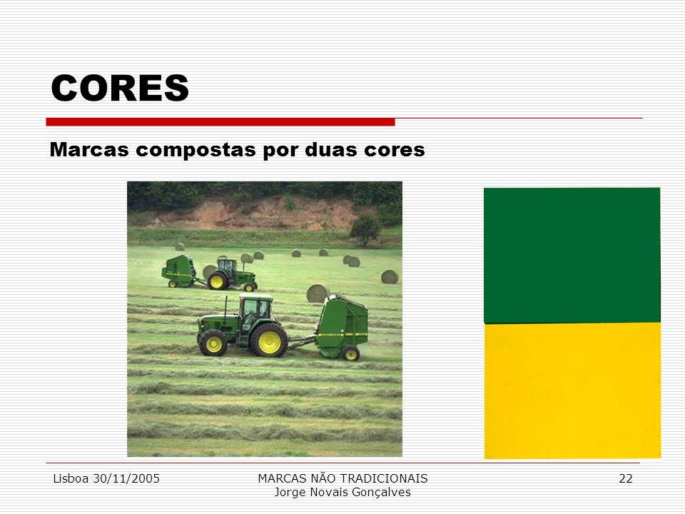 MARCAS NÃO TRADICIONAIS Jorge Novais Gonçalves