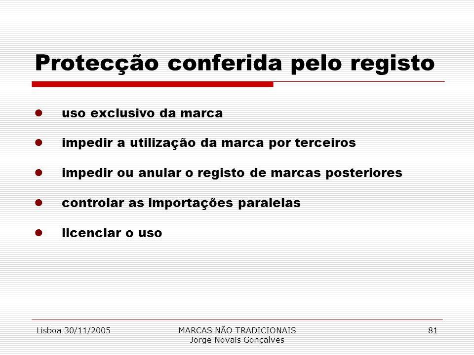 Protecção conferida pelo registo