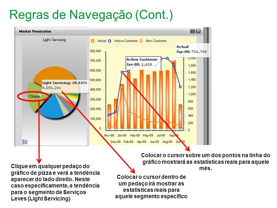 Regras de Navegação (Cont.)
