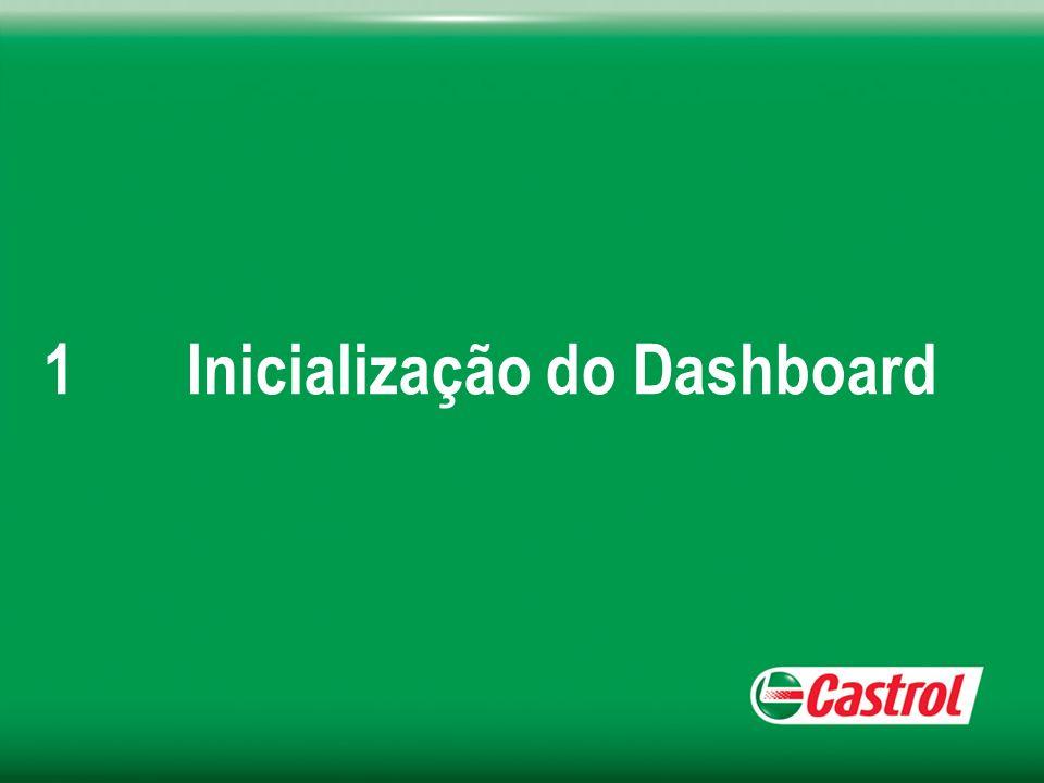 1 Inicialização do Dashboard