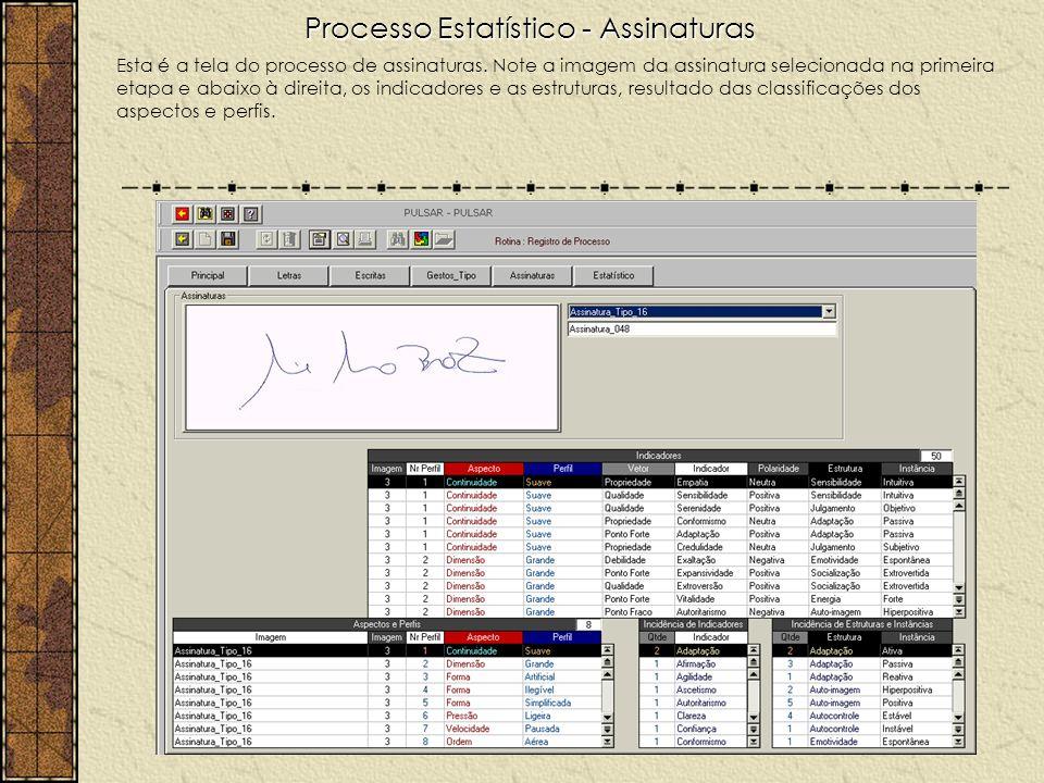 Processo Estatístico - Assinaturas