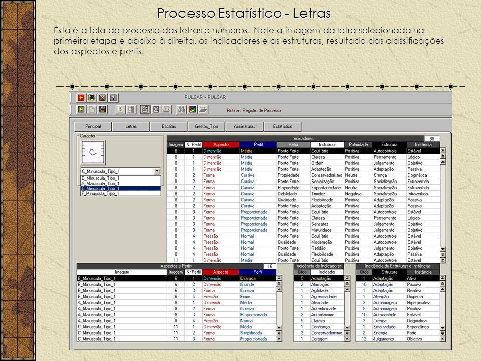 Processo Estatístico - Letras