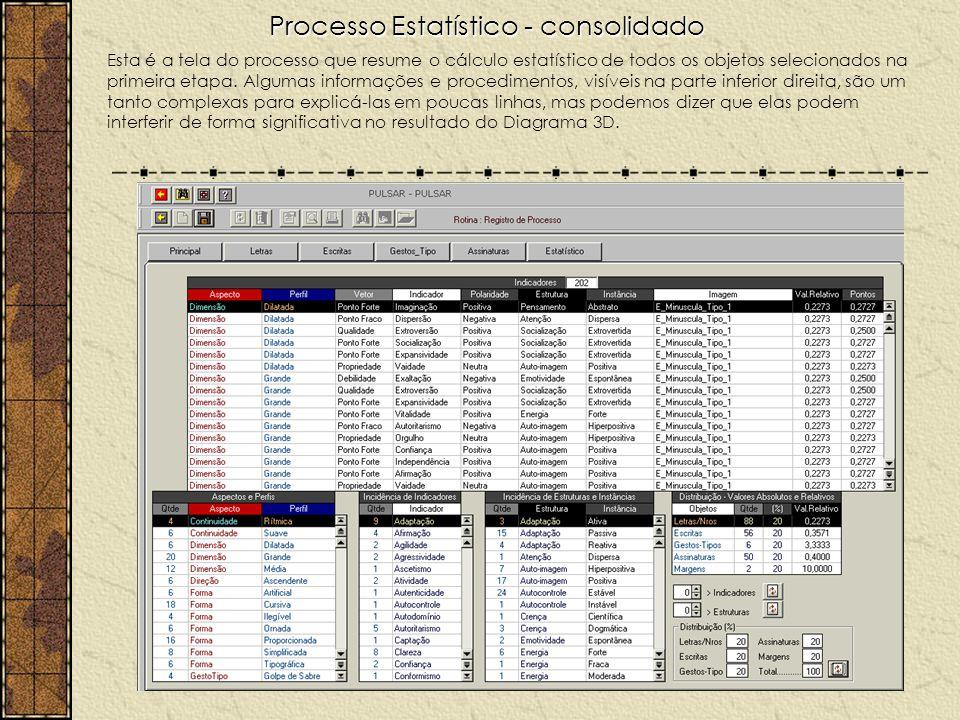 Processo Estatístico - consolidado