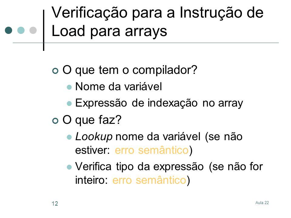 Verificação para a Instrução de Load para arrays