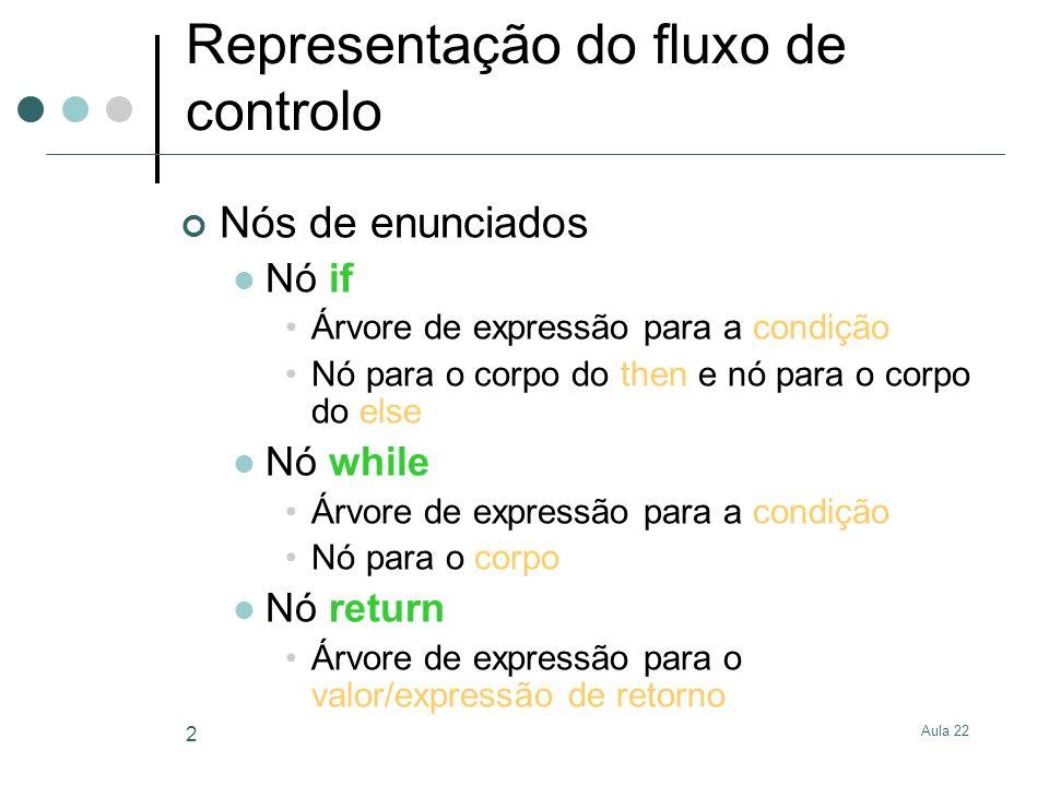 Representação do fluxo de controlo