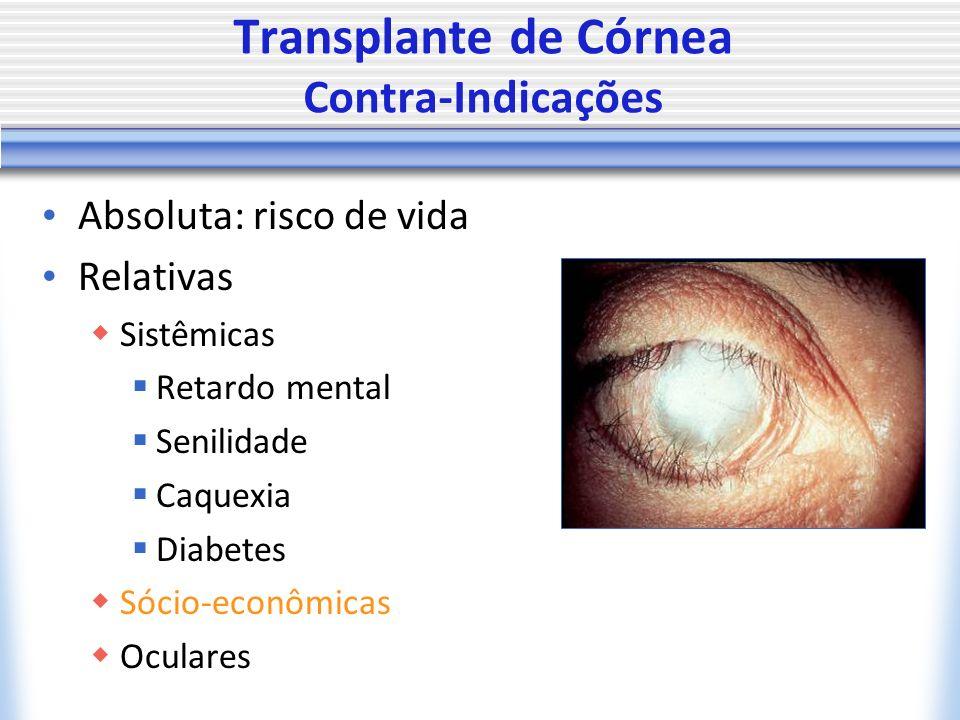 Transplante de Córnea Contra-Indicações