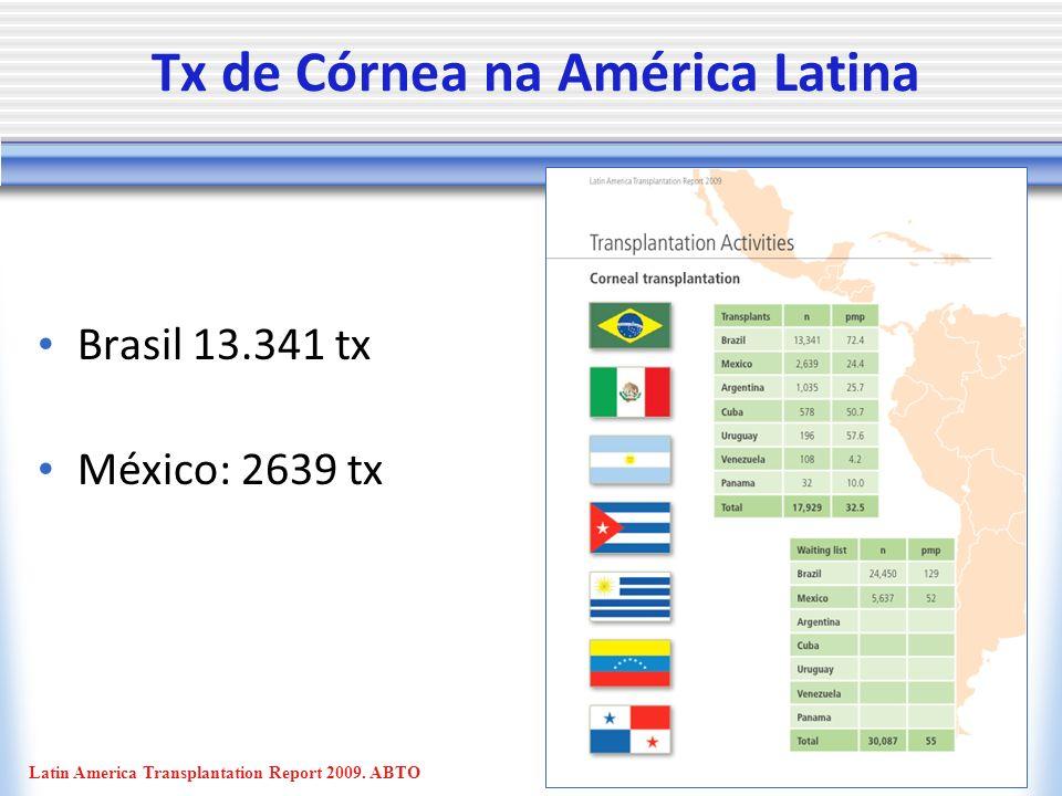 Tx de Córnea na América Latina