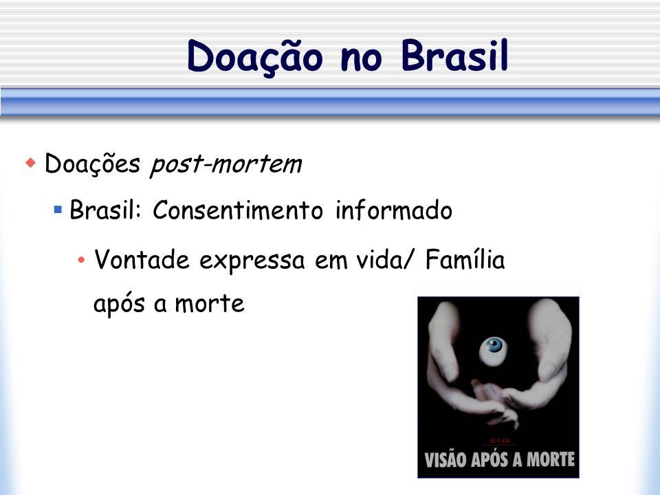 Doação no Brasil Doações post-mortem Brasil: Consentimento informado