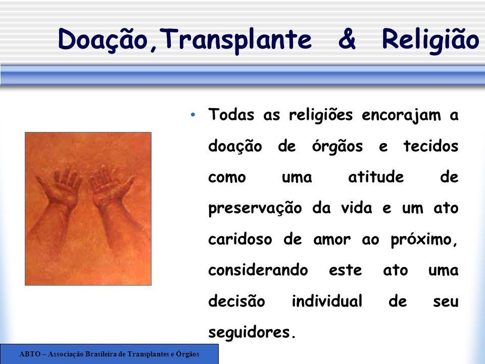 Doação,Transplante & Religião