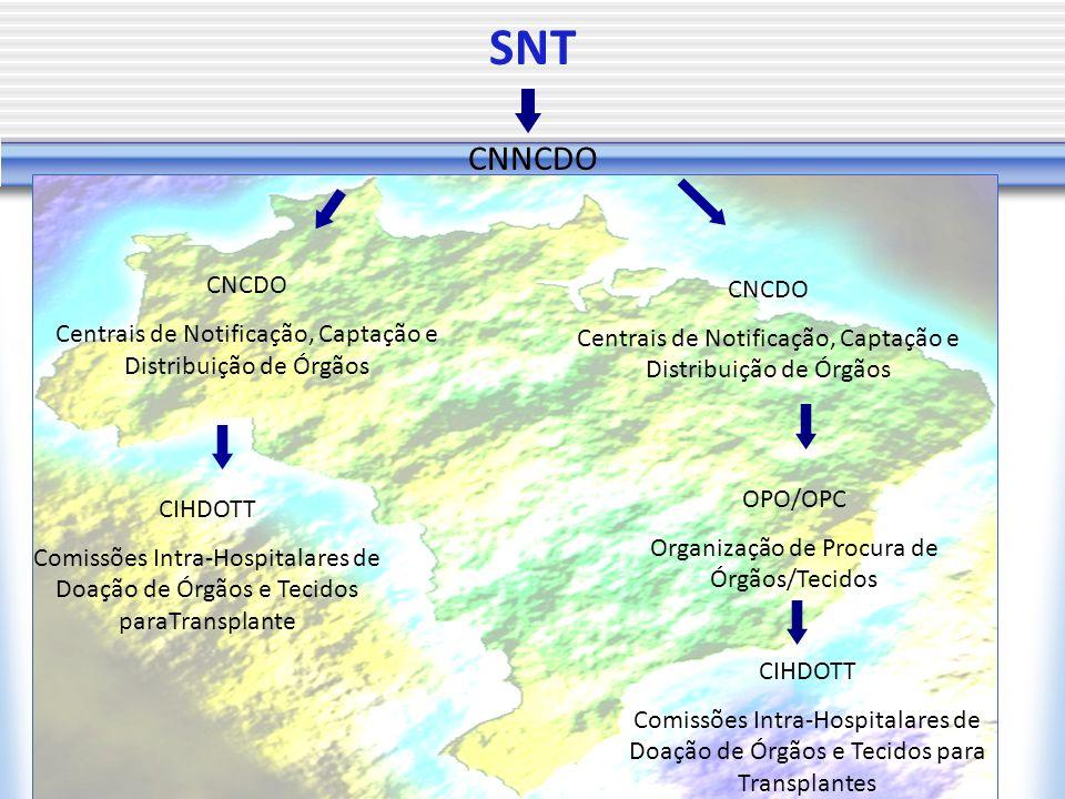 SNT CNNCDO. CNCDO. Centrais de Notificação, Captação e Distribuição de Órgãos. CNCDO. Centrais de Notificação, Captação e Distribuição de Órgãos.