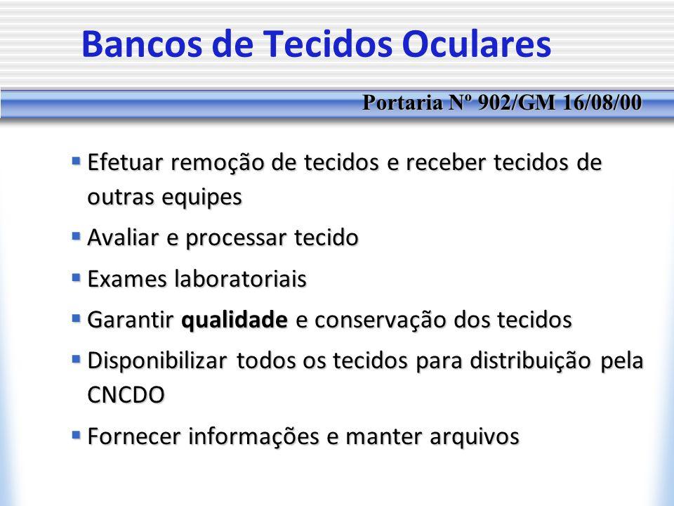 Bancos de Tecidos Oculares