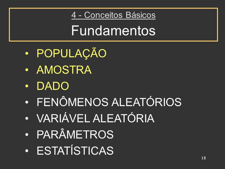 Fundamentos POPULAÇÃO AMOSTRA DADO FENÔMENOS ALEATÓRIOS