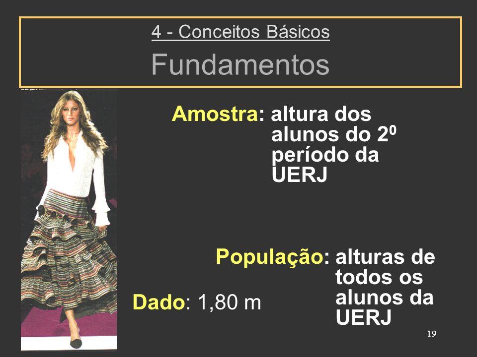 Fundamentos Amostra: altura dos alunos do 20 período da UERJ