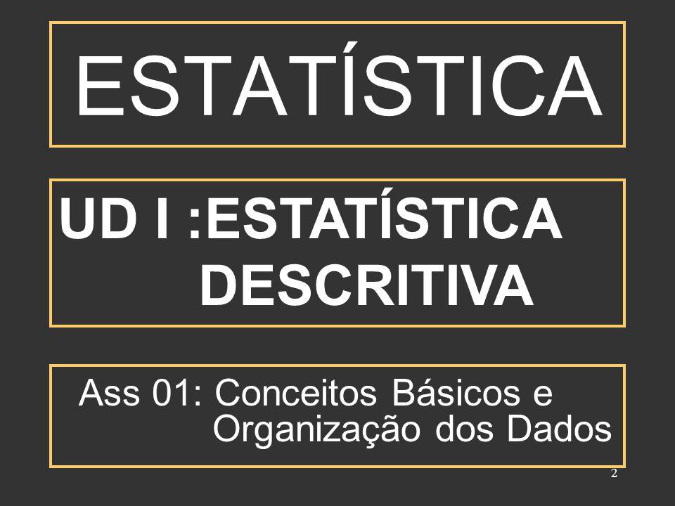 ESTATÍSTICA UD I :ESTATÍSTICA DESCRITIVA Ass 01: Conceitos Básicos e