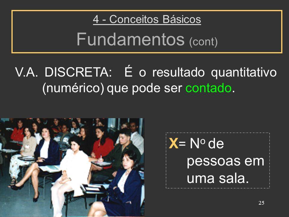 Fundamentos (cont) X= No de pessoas em uma sala.