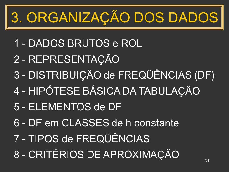 3. ORGANIZAÇÃO DOS DADOS 1 - DADOS BRUTOS e ROL 2 - REPRESENTAÇÃO