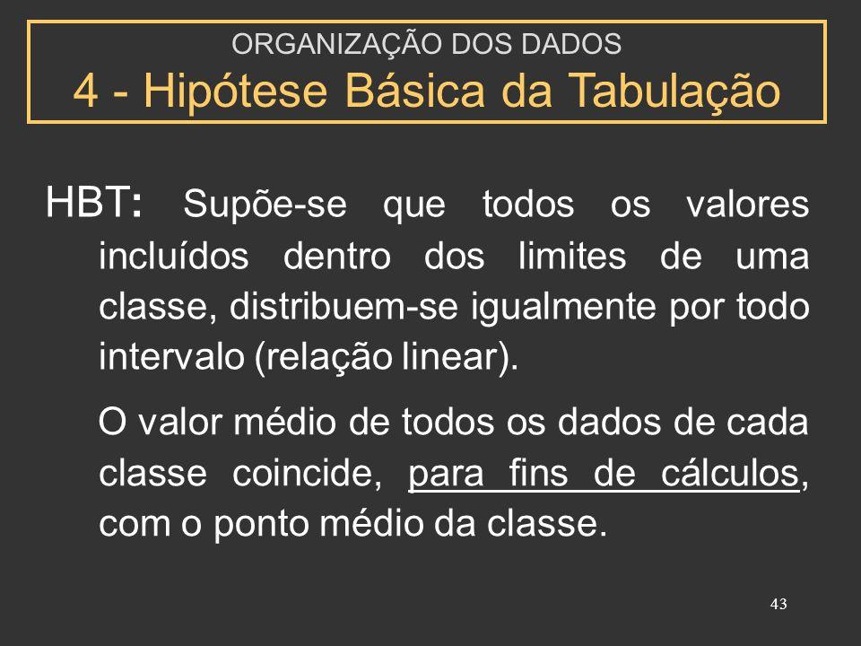 ORGANIZAÇÃO DOS DADOS 4 - Hipótese Básica da Tabulação