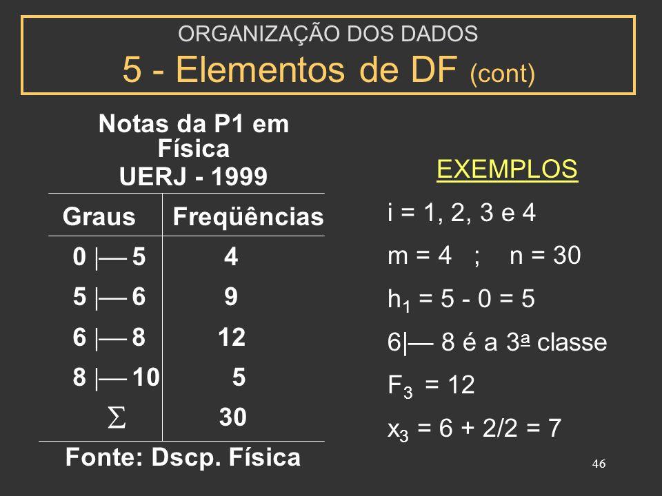 ORGANIZAÇÃO DOS DADOS 5 - Elementos de DF (cont)