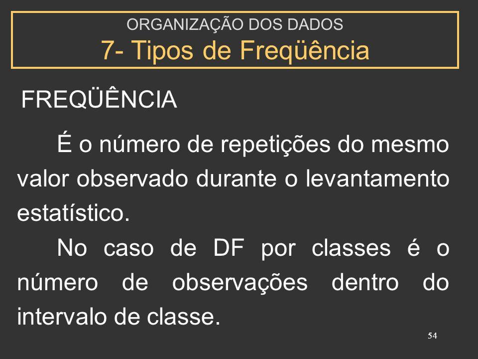 ORGANIZAÇÃO DOS DADOS 7- Tipos de Freqüência