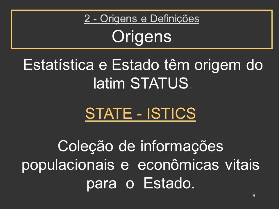 Estatística e Estado têm origem do latim STATUS.