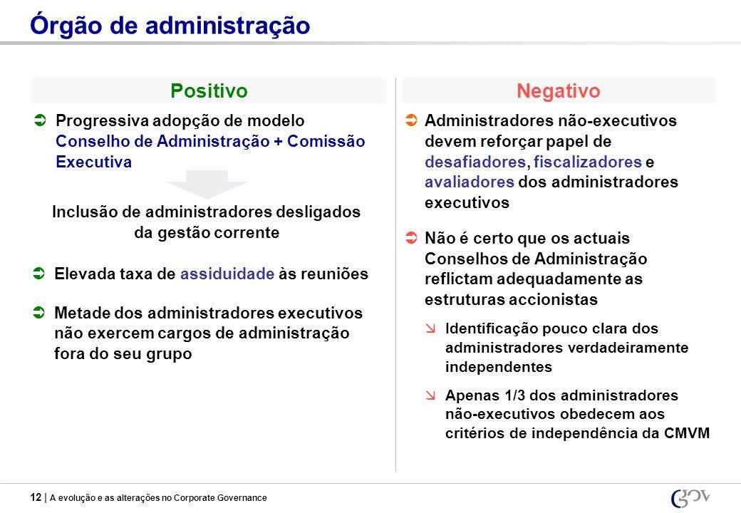 Órgão de administração