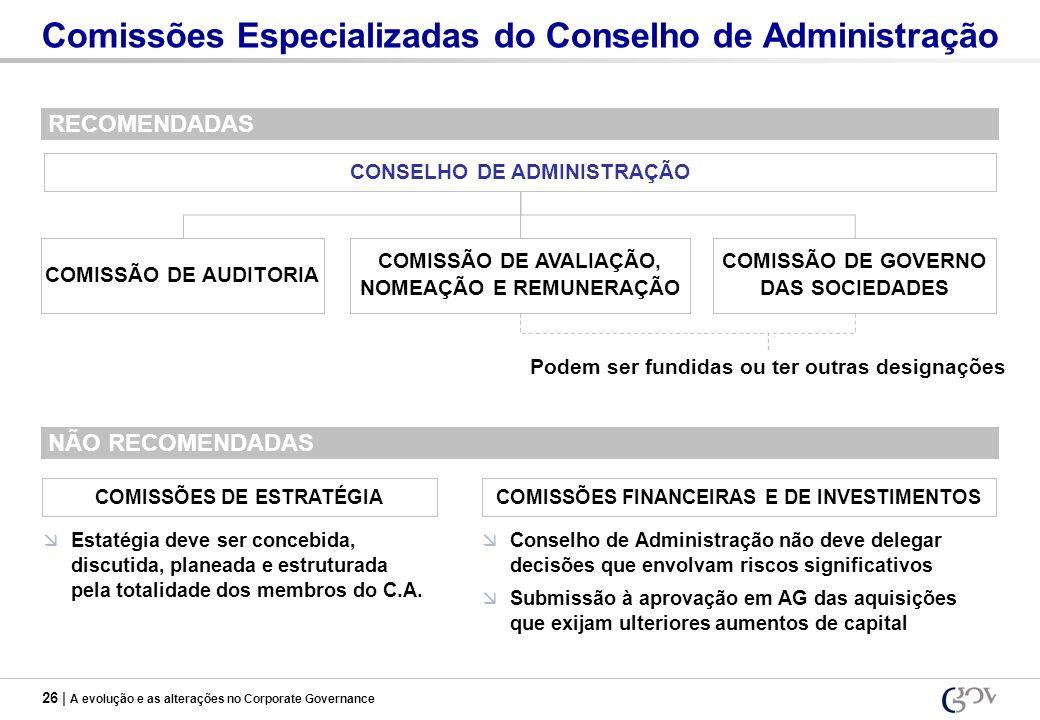 Comissões Especializadas do Conselho de Administração