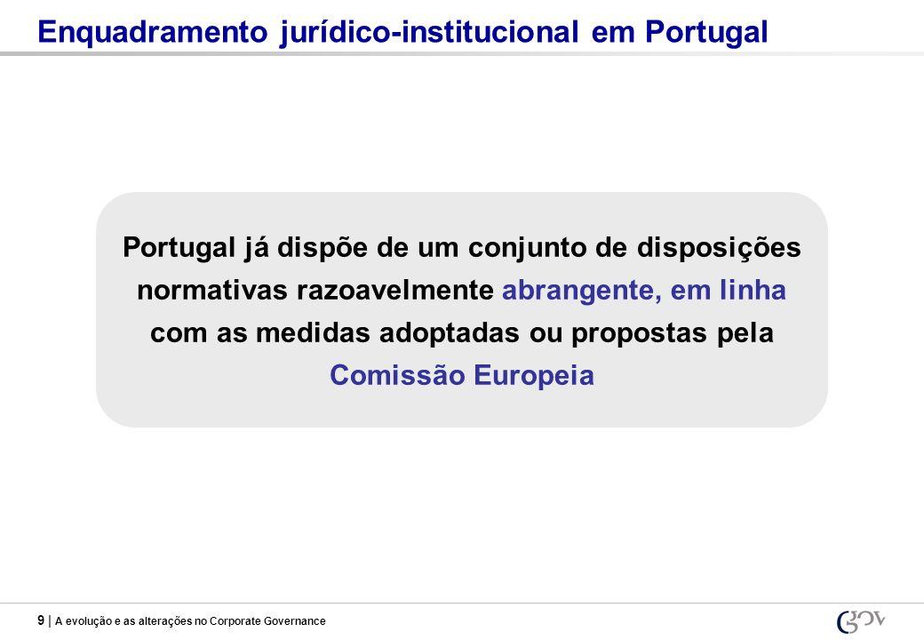 Enquadramento jurídico-institucional em Portugal