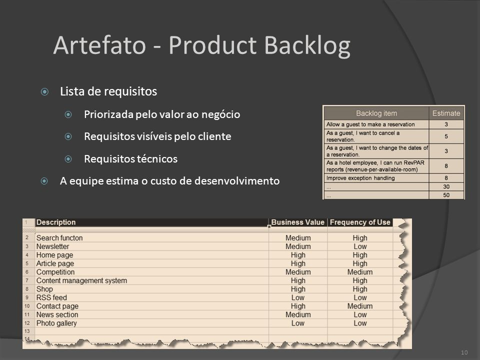 Artefato - Product Backlog