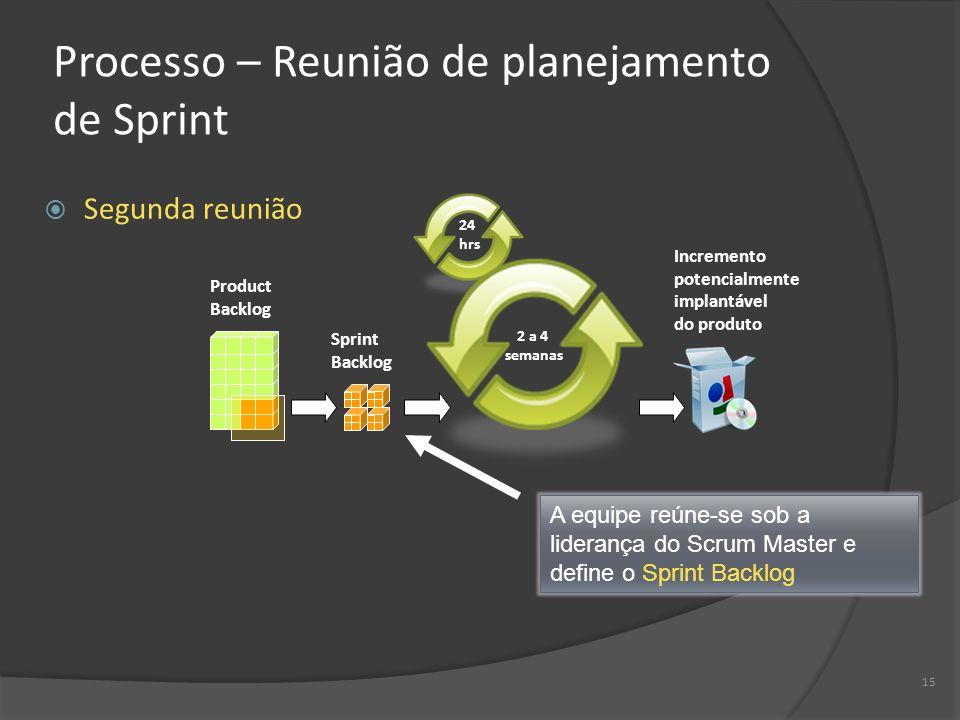 Processo – Reunião de planejamento de Sprint