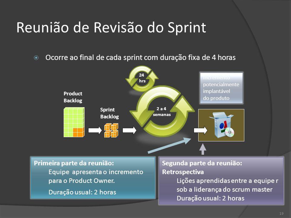 Reunião de Revisão do Sprint