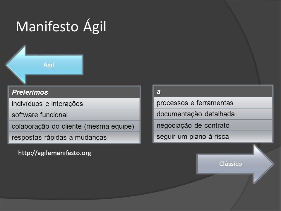 Manifesto Ágil Preferimos a indivíduos e interações