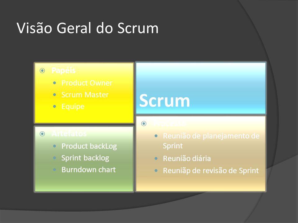 Scrum Visão Geral do Scrum Papéis Processo Artefatos Product Owner