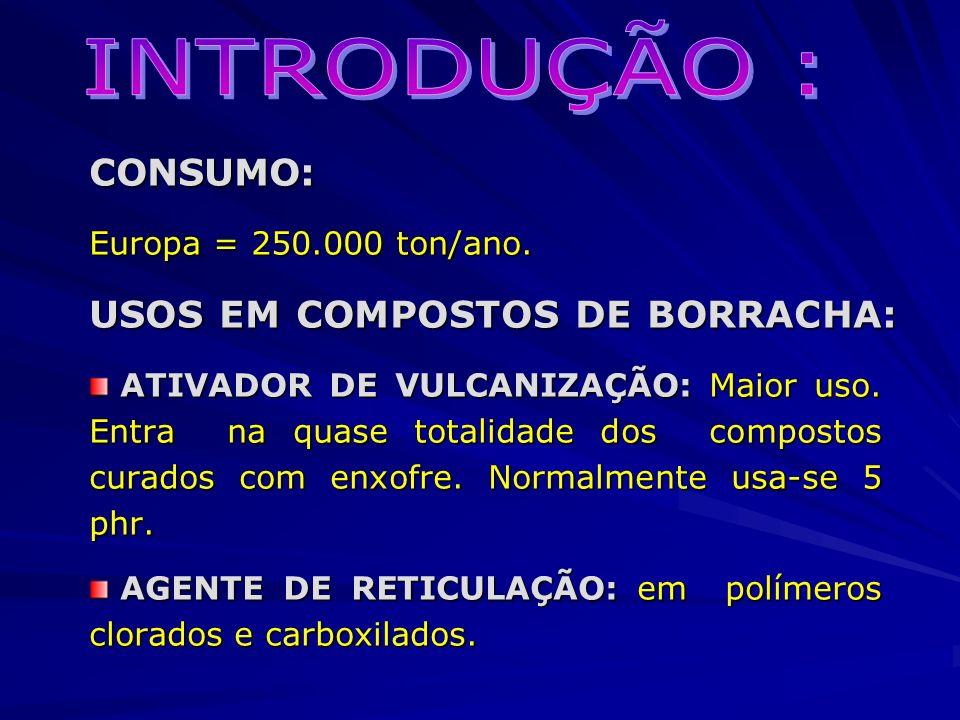 INTRODUÇÃO : CONSUMO: USOS EM COMPOSTOS DE BORRACHA: