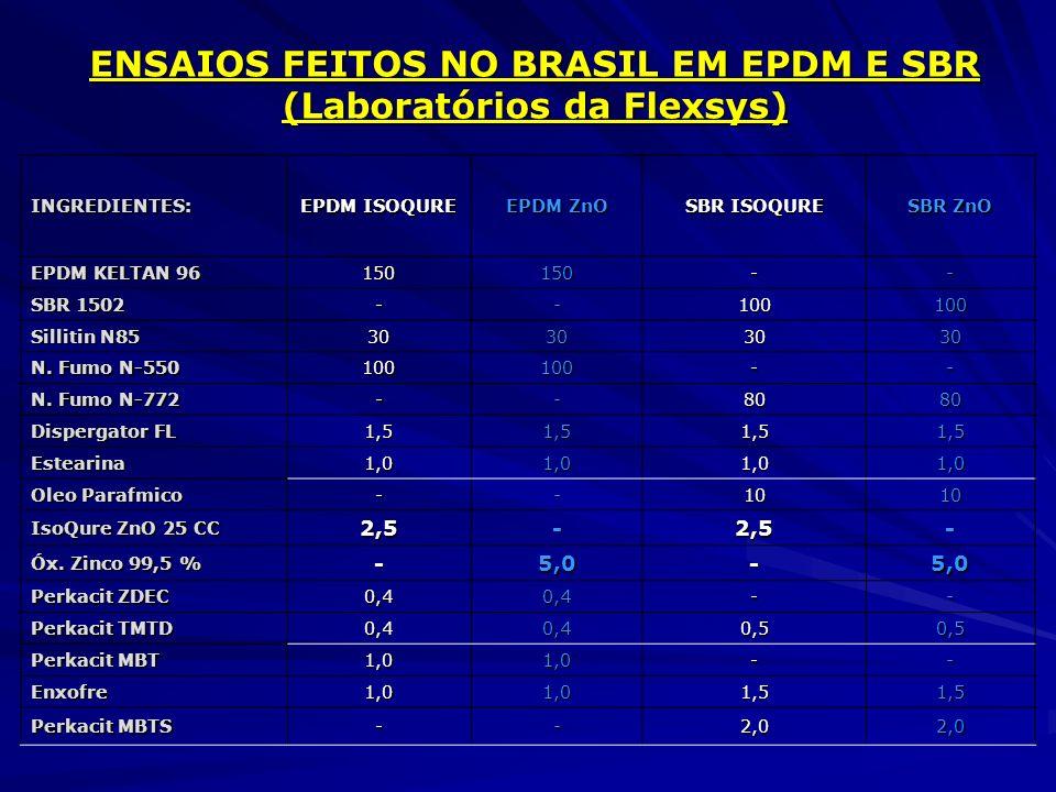 ENSAIOS FEITOS NO BRASIL EM EPDM E SBR (Laboratórios da Flexsys)