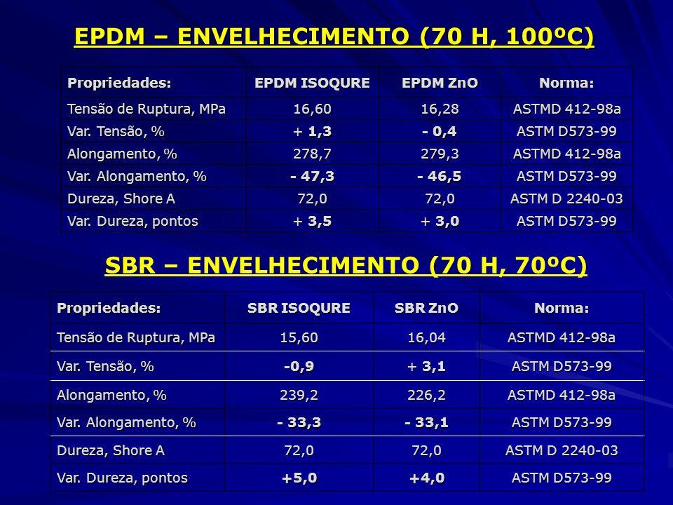 EPDM – ENVELHECIMENTO (70 H, 100ºC)
