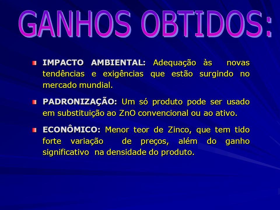 GANHOS OBTIDOS: IMPACTO AMBIENTAL: Adequação às novas tendências e exigências que estão surgindo no mercado mundial.