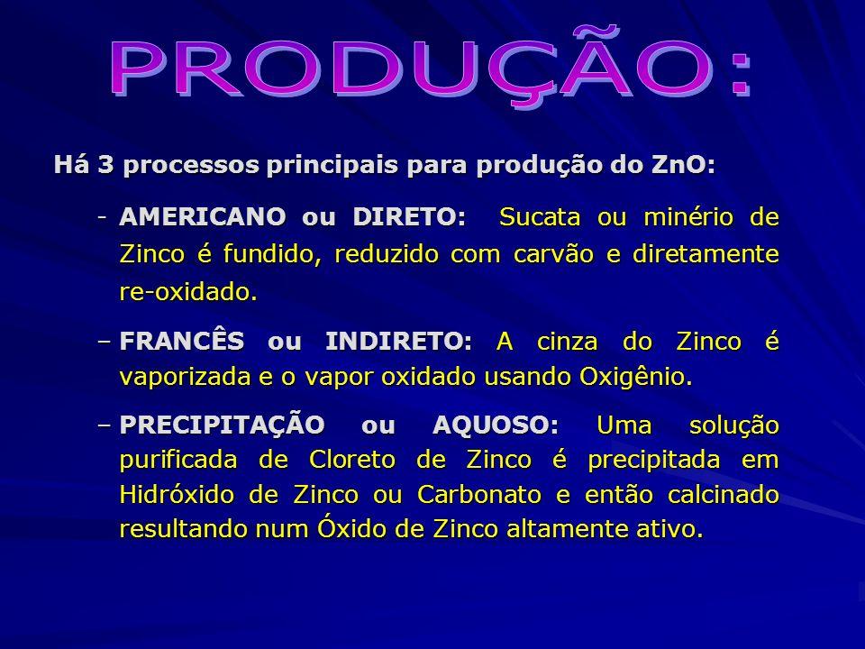 PRODUÇÃO: Há 3 processos principais para produção do ZnO:
