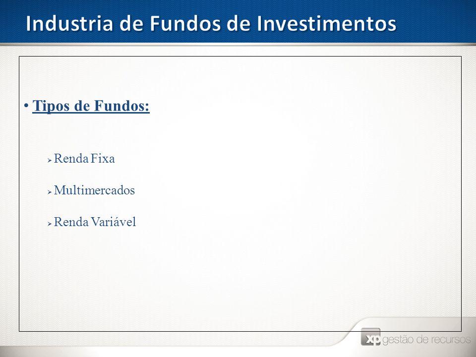 Industria de Fundos de Investimentos
