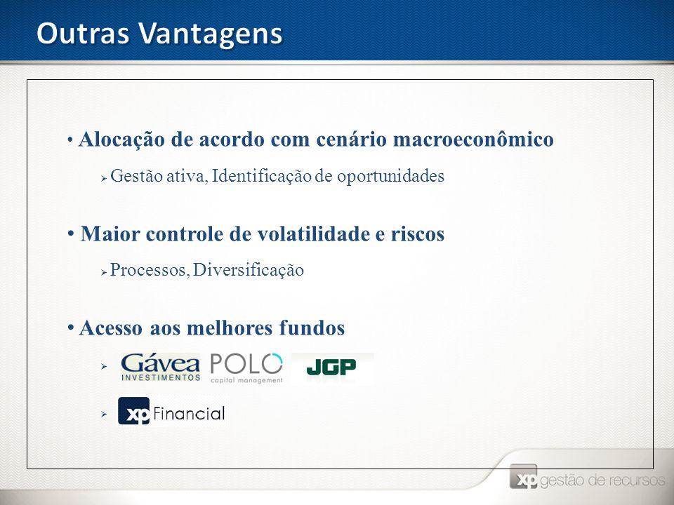 Outras Vantagens Maior controle de volatilidade e riscos