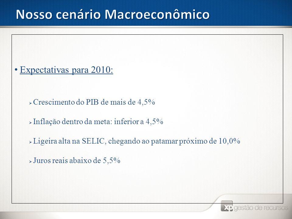Nosso cenário Macroeconômico