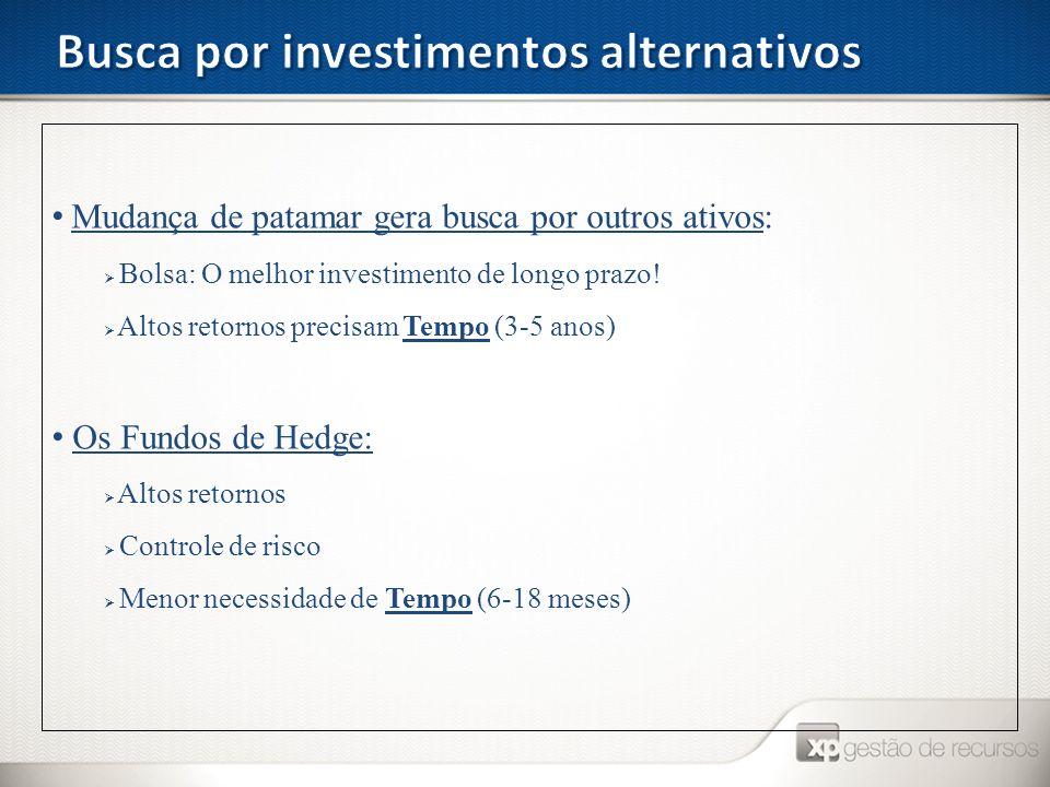 Busca por investimentos alternativos