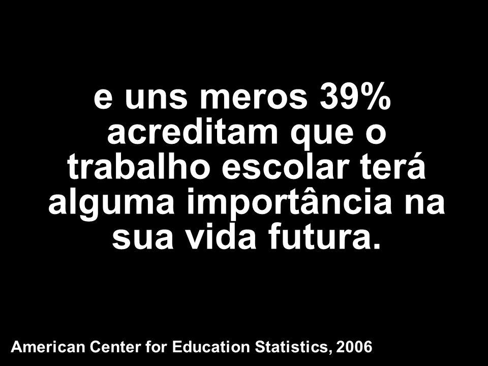 e uns meros 39% acreditam que o trabalho escolar terá alguma importância na sua vida futura.
