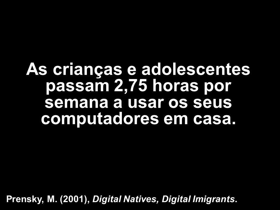 As crianças e adolescentes passam 2,75 horas por semana a usar os seus computadores em casa.