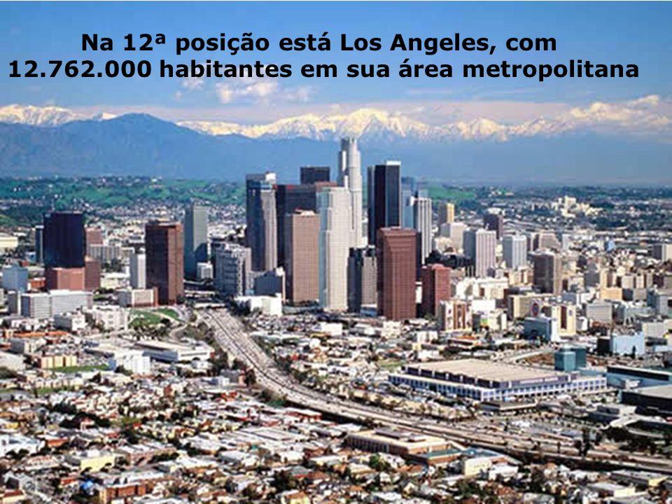 Na 12ª posição está Los Angeles, com