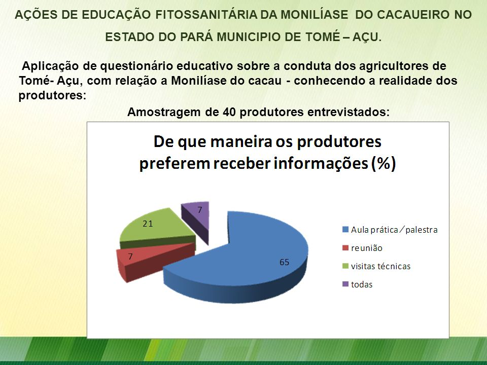 AÇÕES DE EDUCAÇÃO FITOSSANITÁRIA DA MONILÍASE DO CACAUEIRO NO